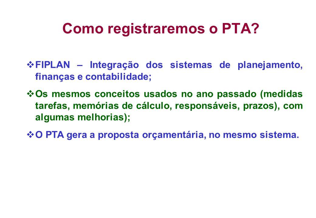 Como registraremos o PTA? FIPLAN – Integração dos sistemas de planejamento, finanças e contabilidade; Os mesmos conceitos usados no ano passado (medid