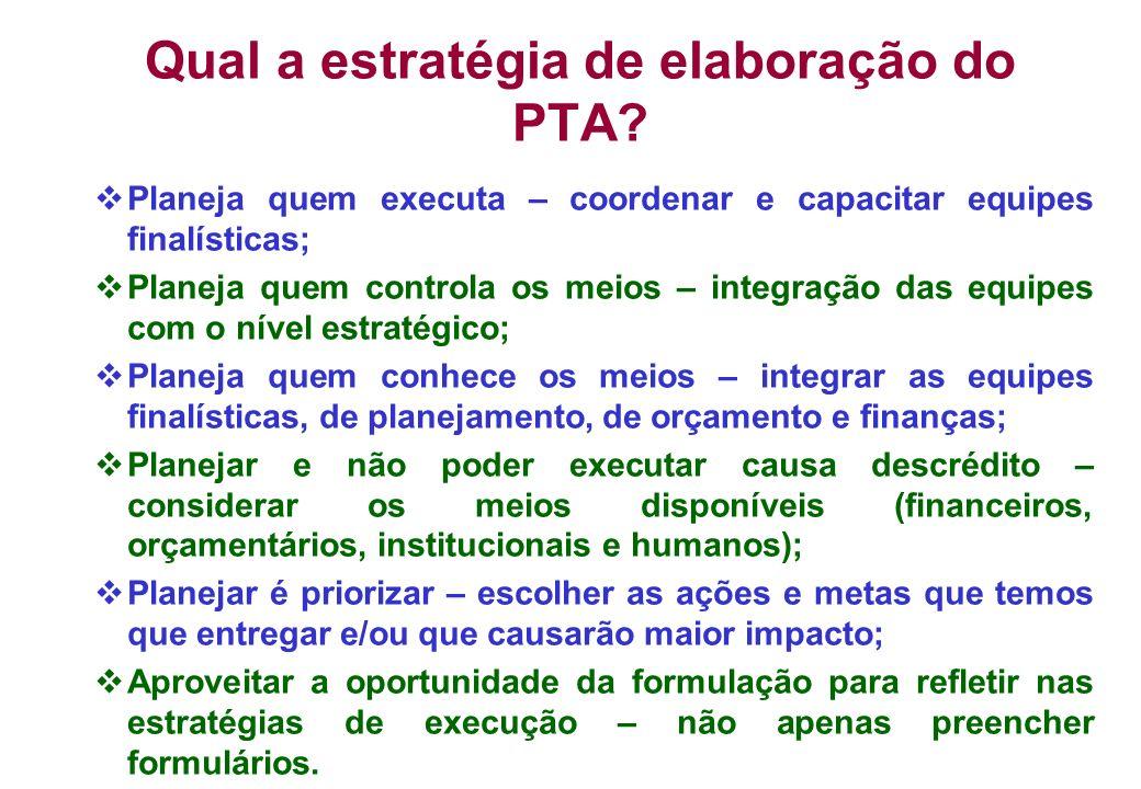 Qual a estratégia de elaboração do PTA? Planeja quem executa – coordenar e capacitar equipes finalísticas; Planeja quem controla os meios – integração