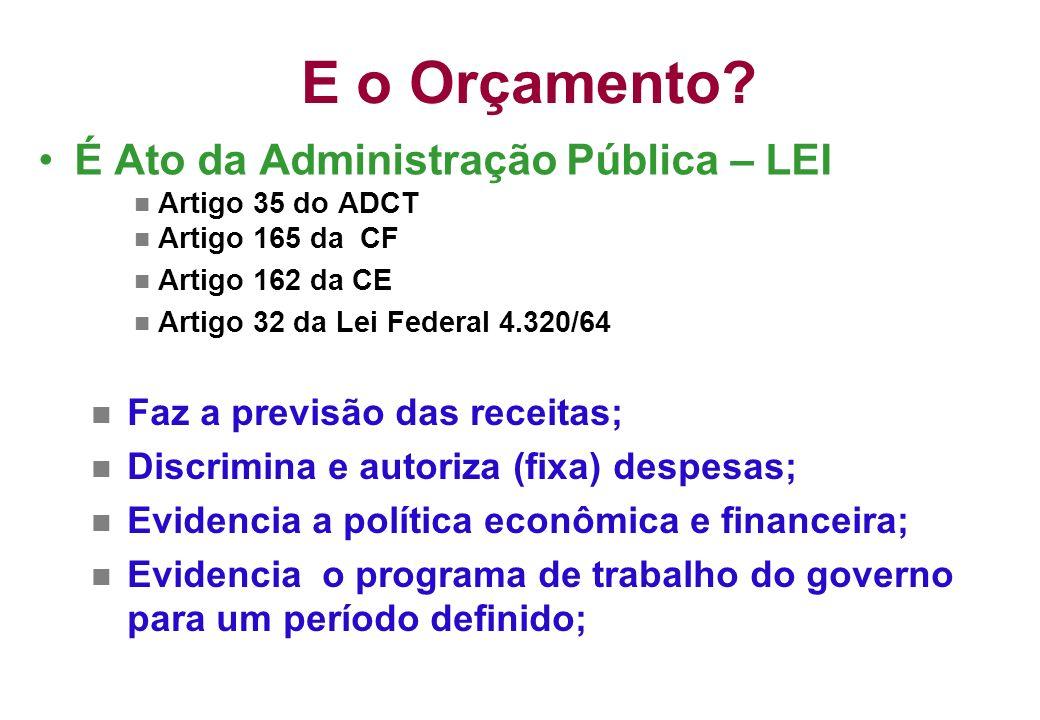 E o Orçamento? É Ato da Administração Pública – LEI Artigo 35 do ADCT Artigo 165 da CF Artigo 162 da CE Artigo 32 da Lei Federal 4.320/64 Faz a previs