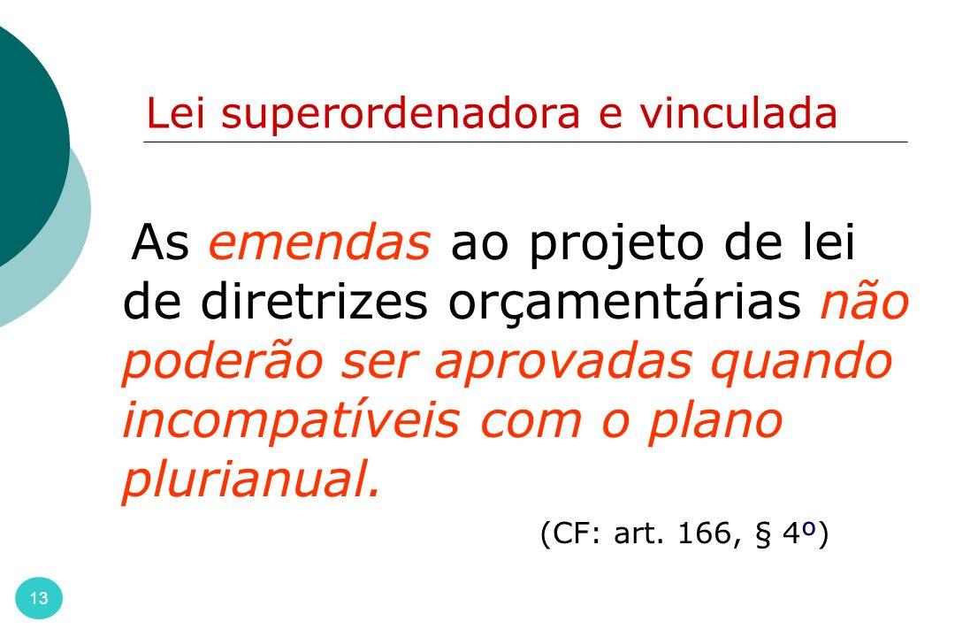 Lei superordenadora e vinculada 13 As emendas ao projeto de lei de diretrizes orçamentárias não poderão ser aprovadas quando incompatíveis com o plano