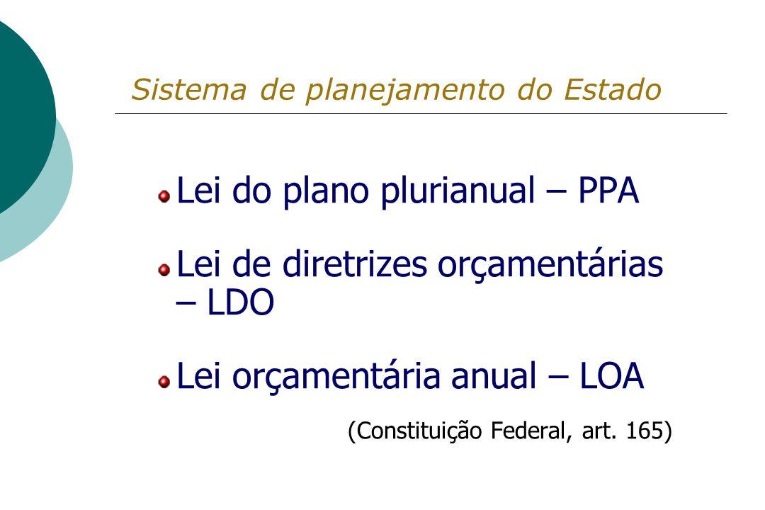 Sistema de planejamento do Estado Lei do plano plurianual – PPA Lei de diretrizes orçamentárias – LDO Lei orçamentária anual – LOA (Constituição Feder