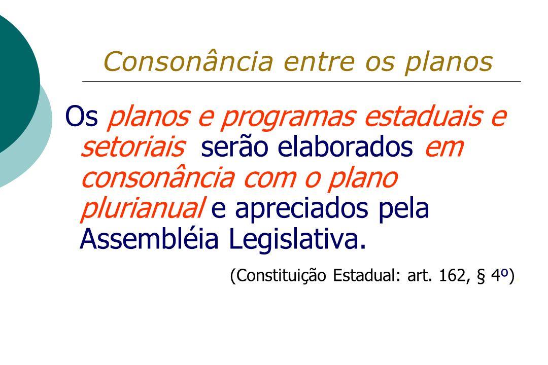 Consonância entre os planos Os planos e programas estaduais e setoriais serão elaborados em consonância com o plano plurianual e apreciados pela Assem