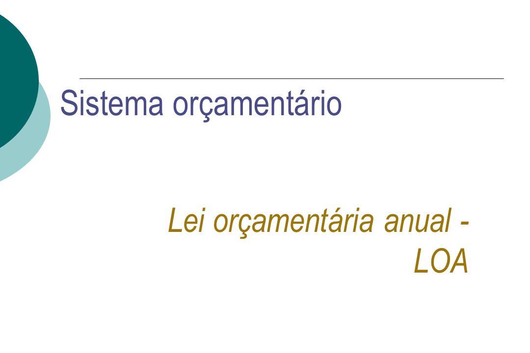 Sistema orçamentário Lei orçamentária anual - LOA