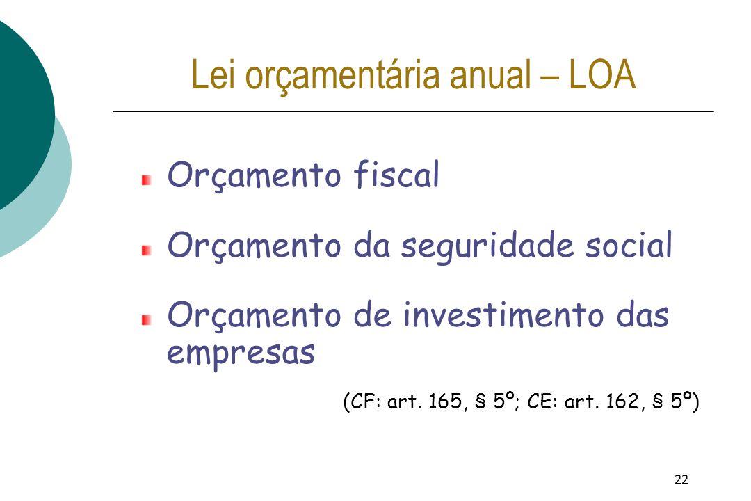22 Lei orçamentária anual – LOA Orçamento fiscal Orçamento da seguridade social Orçamento de investimento das empresas (CF: art. 165, § 5º; CE: art. 1