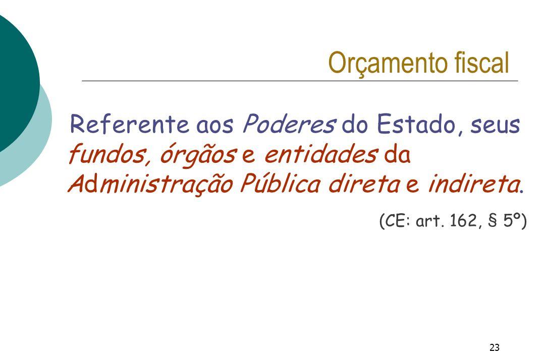 23 Orçamento fiscal Referente aos Poderes do Estado, seus fundos, órgãos e entidades da Administração Pública direta e indireta. (CE: art. 162, § 5º)