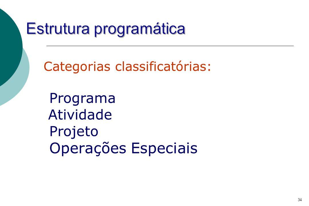 Categorias classificatórias: Programa Atividade Projeto Operações Especiais 34