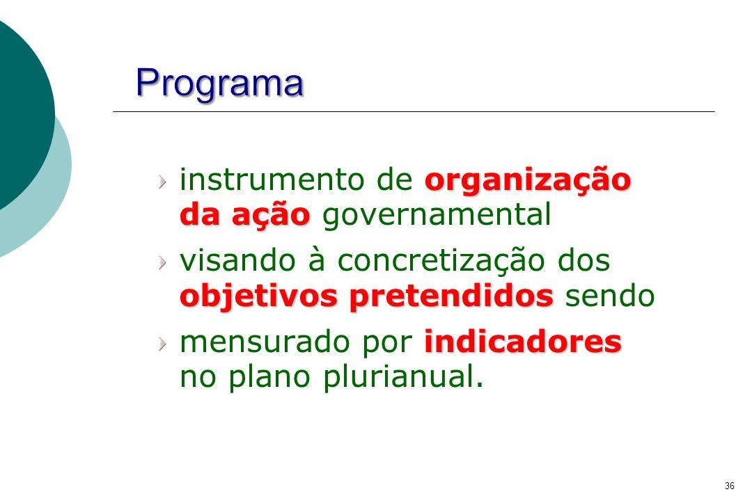 organização da ação instrumento de organização da ação governamental objetivos pretendidos visando à concretização dos objetivos pretendidos sendo ind