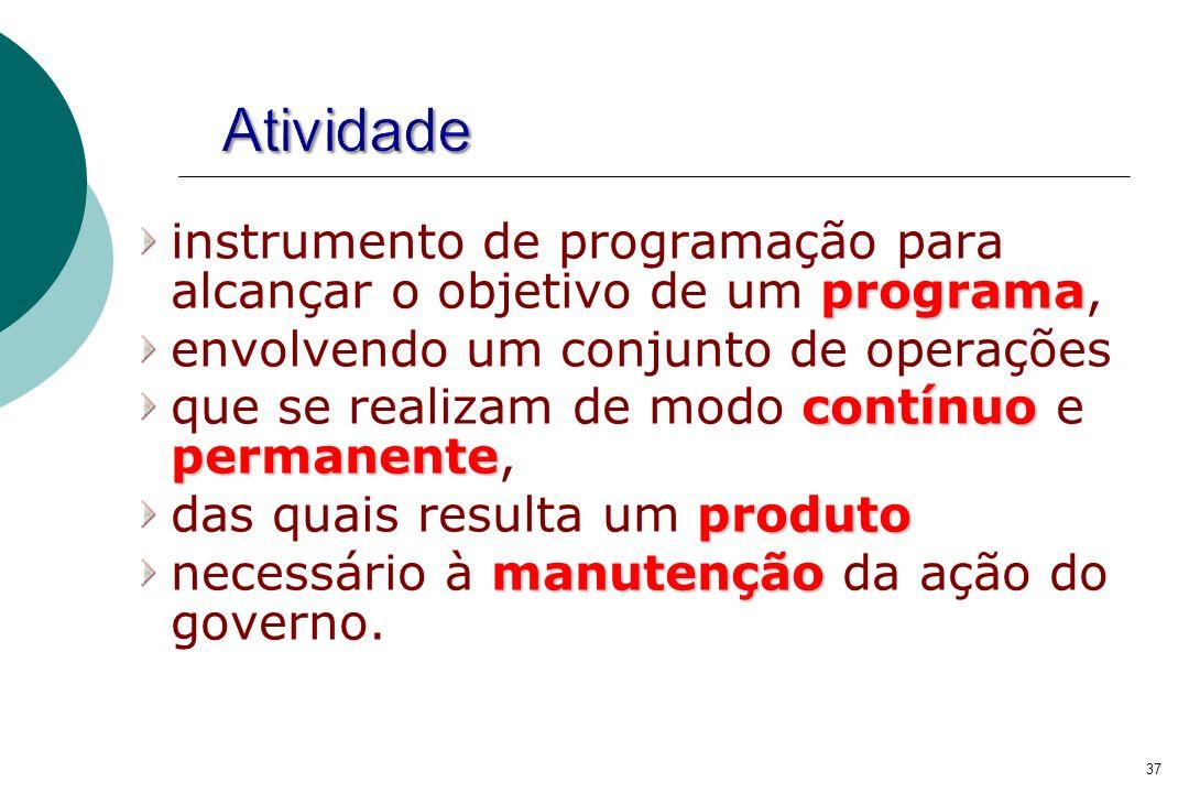 programa instrumento de programação para alcançar o objetivo de um programa, envolvendo um conjunto de operações contínuo permanente que se realizam d