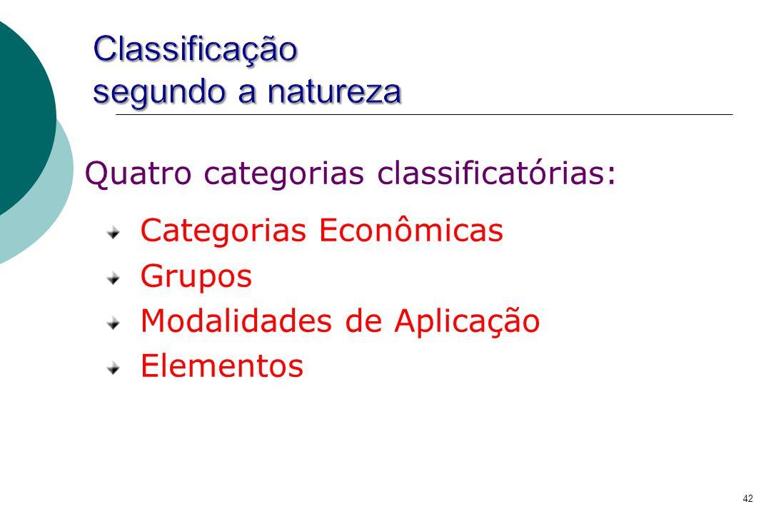 42 Quatro categorias classificatórias: Categorias Econômicas Grupos Modalidades de Aplicação Elementos