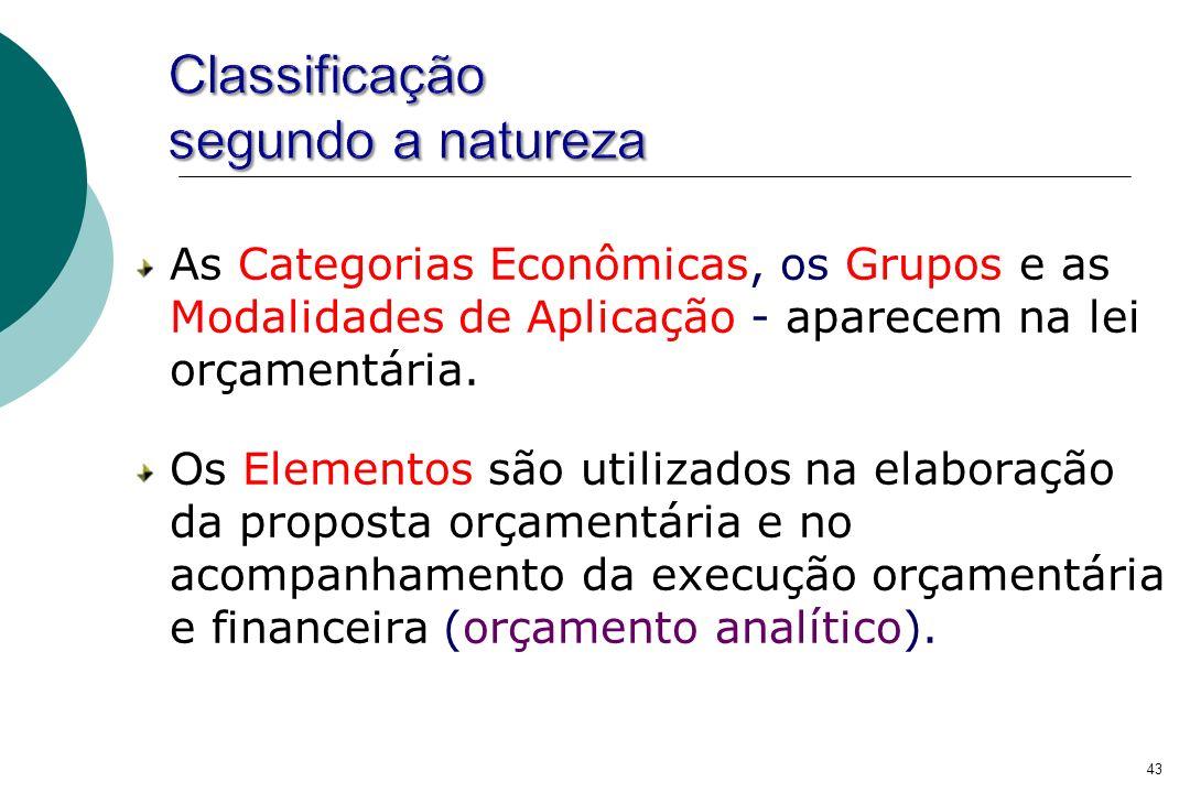 43 As Categorias Econômicas, os Grupos e as Modalidades de Aplicação - aparecem na lei orçamentária. Os Elementos são utilizados na elaboração da prop