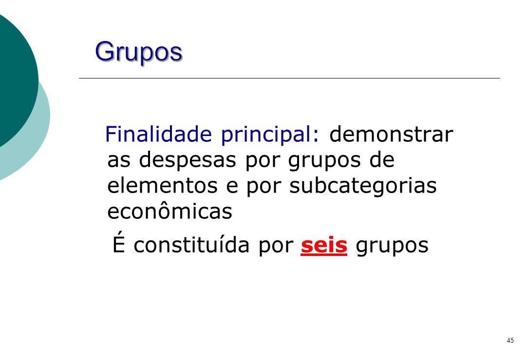 45 Finalidade principal: demonstrar as despesas por grupos de elementos e por subcategorias econômicas É constituída por seis grupos