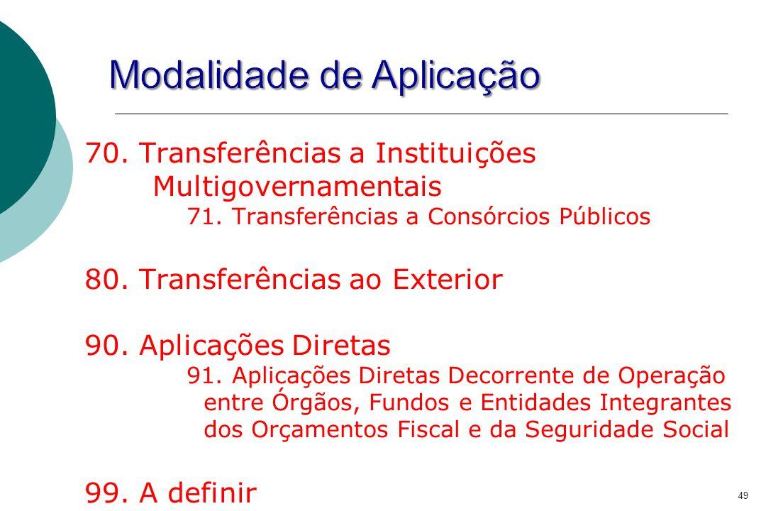 49 70. Transferências a Instituições Multigovernamentais 71. Transferências a Consórcios Públicos 80. Transferências ao Exterior 90. Aplicações Direta