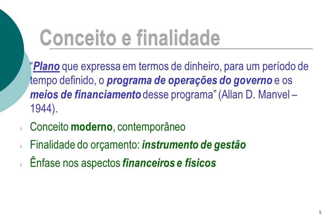 Classificação institucional 56 Finalidade principal: demonstrar quais os órgãos (unidades administrativas) responsáveis pela execução da despesa.