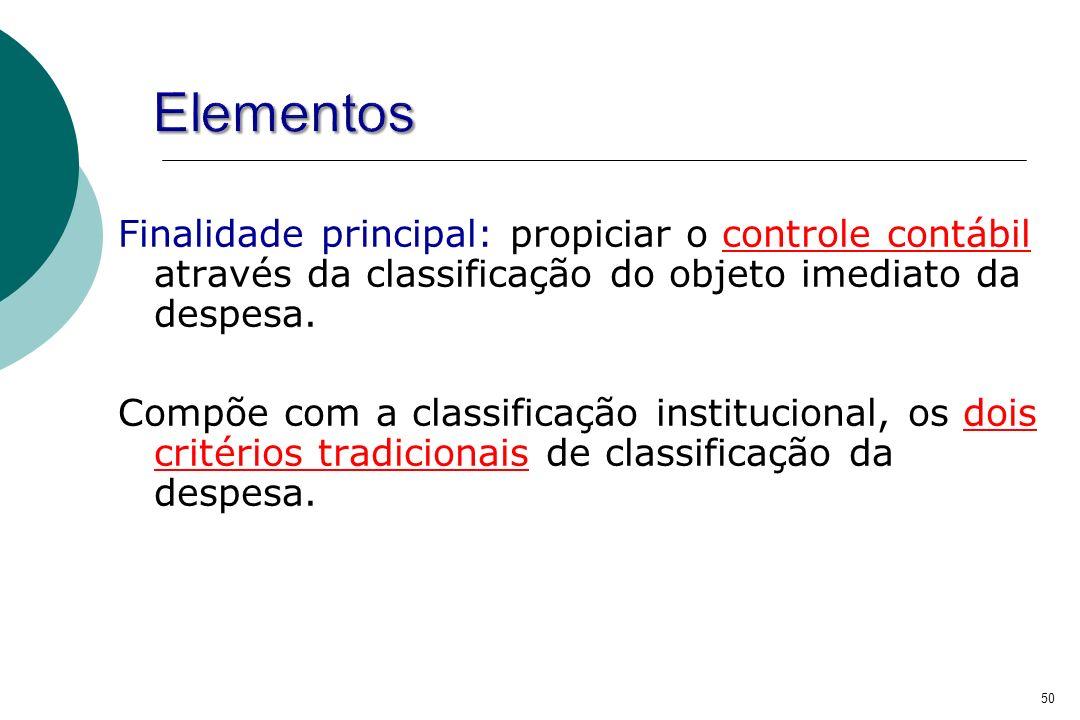 50 Finalidade principal: propiciar o controle contábil através da classificação do objeto imediato da despesa. Compõe com a classificação instituciona