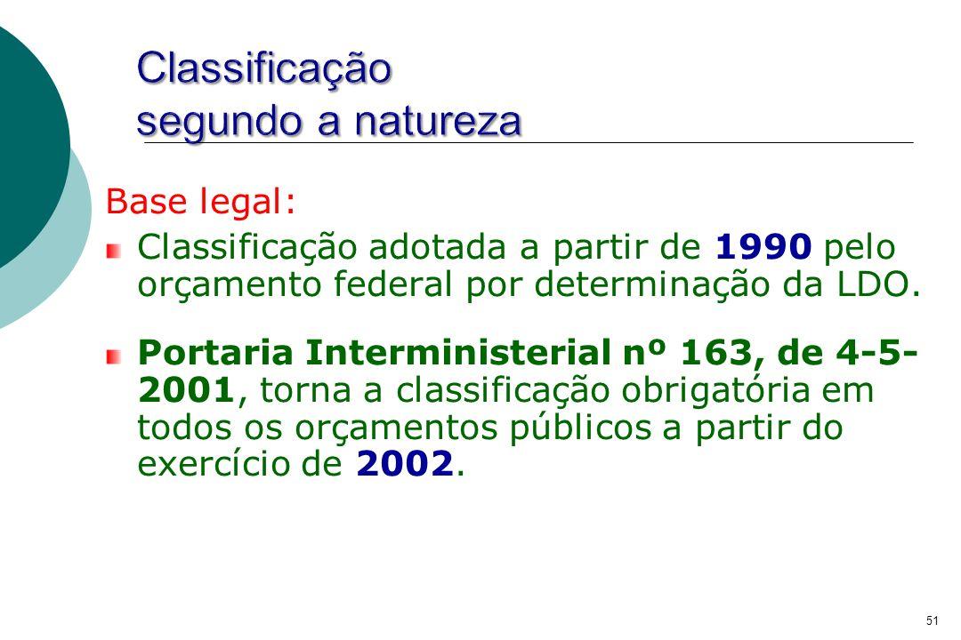 51 Base legal: Classificação adotada a partir de 1990 pelo orçamento federal por determinação da LDO. Portaria Interministerial nº 163, de 4-5- 2001,