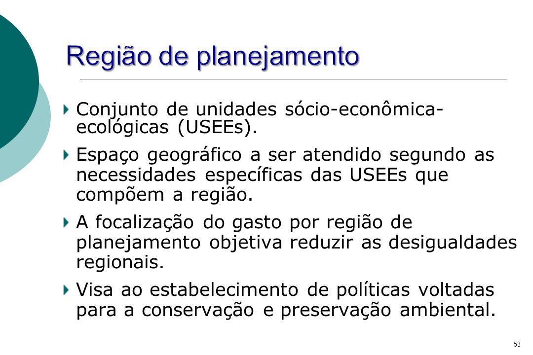 53 Conjunto de unidades sócio-econômica- ecológicas (USEEs). Espaço geográfico a ser atendido segundo as necessidades específicas das USEEs que compõe