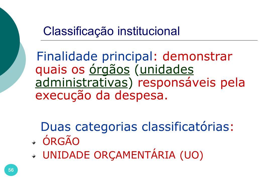 Classificação institucional 56 Finalidade principal: demonstrar quais os órgãos (unidades administrativas) responsáveis pela execução da despesa. Duas