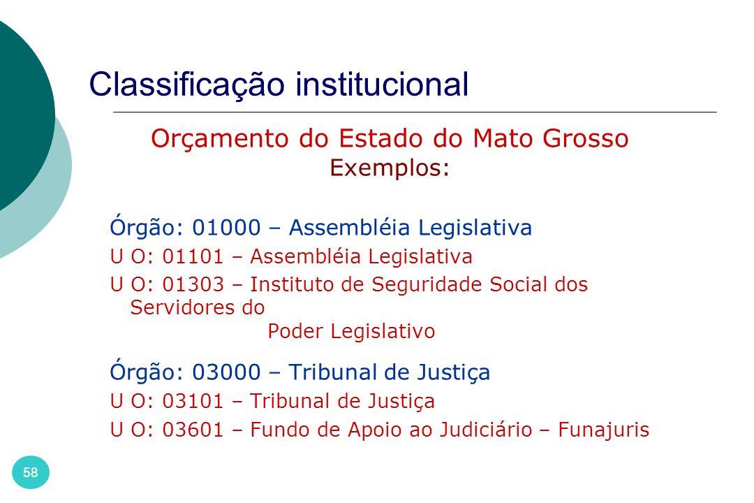 Classificação institucional 58 Orçamento do Estado do Mato Grosso Exemplos: Órgão: 01000 – Assembléia Legislativa U O: 01101 – Assembléia Legislativa