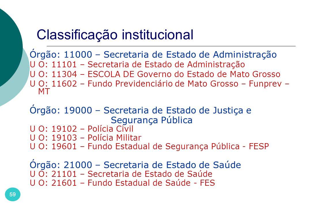 Classificação institucional 59 Órgão: 11000 – Secretaria de Estado de Administração U O: 11101 – Secretaria de Estado de Administração U O: 11304 – ES