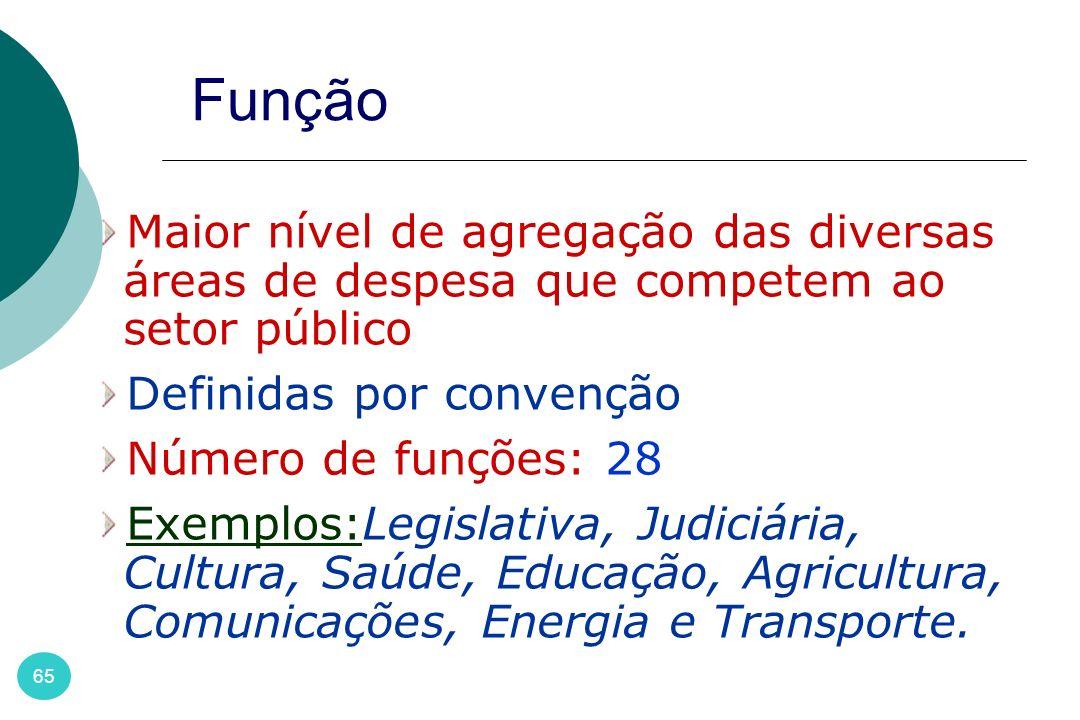 65 Função Maior nível de agregação das diversas áreas de despesa que competem ao setor público Definidas por convenção Número de funções: 28 Exemplos: