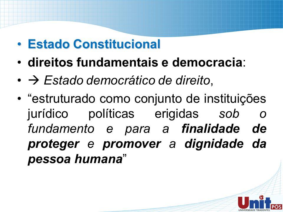 Estado ConstitucionalEstado Constitucional direitos fundamentais e democracia: Estado democrático de direito, estruturado como conjunto de instituiçõe