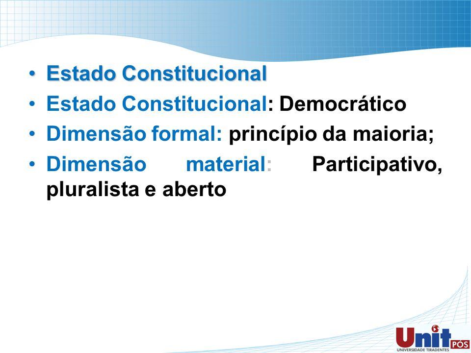 Estado ConstitucionalEstado Constitucional Estado Constitucional: Democrático Dimensão formal: princípio da maioria; Dimensão material: Participativo,