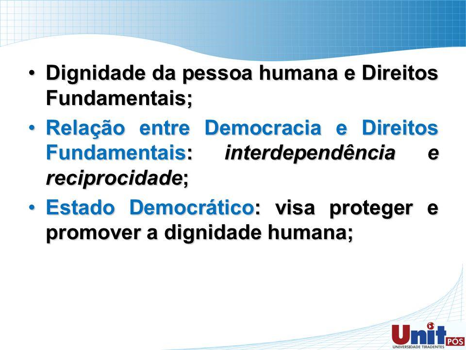 Dignidade da pessoa humana e Direitos Fundamentais;Dignidade da pessoa humana e Direitos Fundamentais; Relação entre Democracia e Direitos Fundamentai