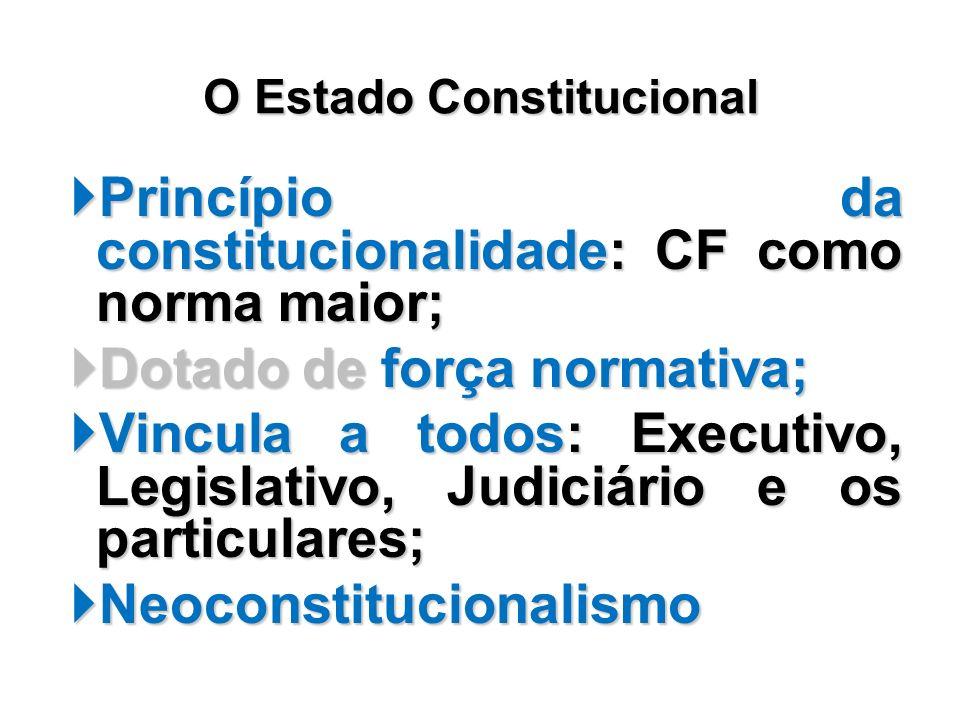 Princípio da constitucionalidade: CF como norma maior; Princípio da constitucionalidade: CF como norma maior; Dotado de força normativa; Dotado de for