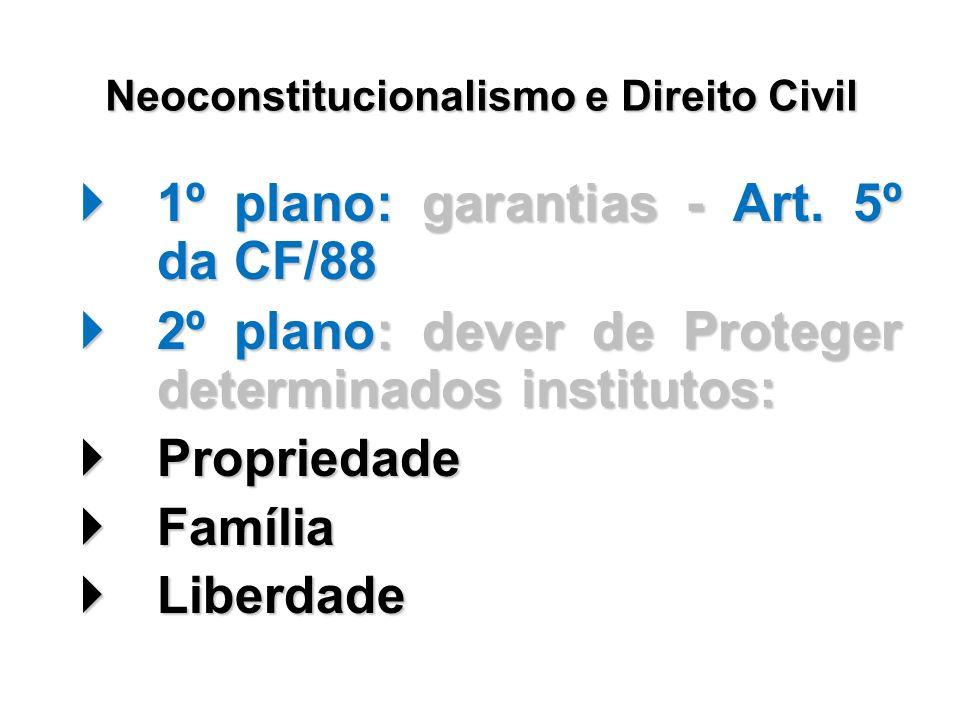 1º plano: garantias - Art. 5º da CF/88 1º plano: garantias - Art. 5º da CF/88 2º plano: dever de Proteger determinados institutos: 2º plano: dever de
