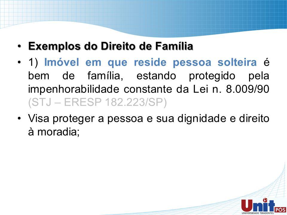 Exemplos do Direito de FamíliaExemplos do Direito de Família 1) Imóvel em que reside pessoa solteira é bem de família, estando protegido pela impenhor