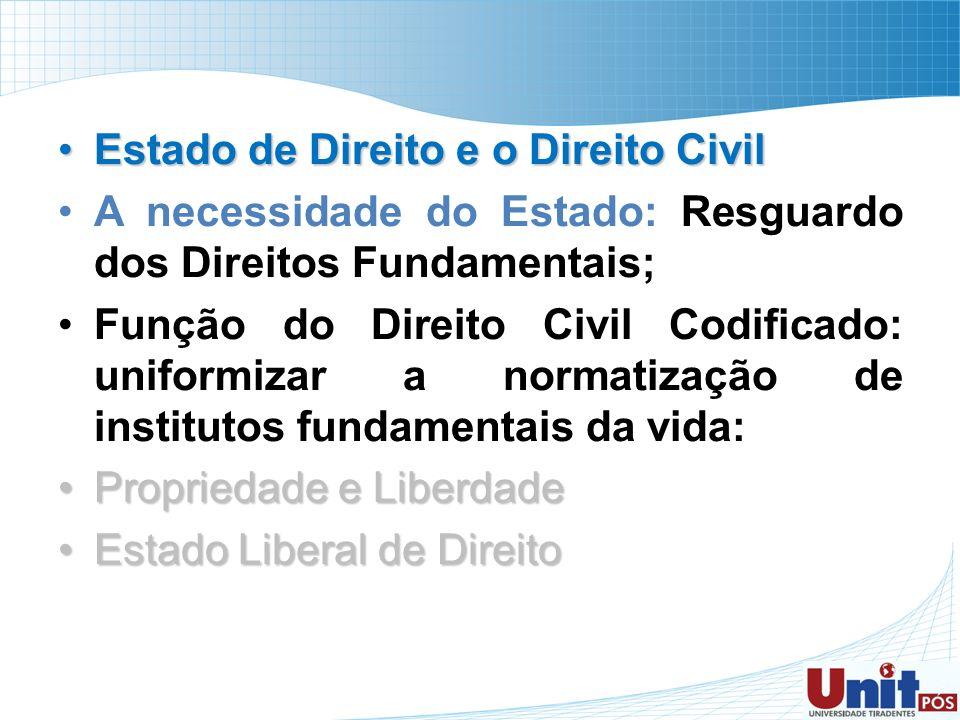 Estado de Direito e o Direito CivilEstado de Direito e o Direito Civil A necessidade do Estado: Resguardo dos Direitos Fundamentais; Função do Direito