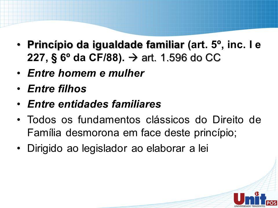Princípio da igualdade familiar art. 1.596 do CCPrincípio da igualdade familiar (art. 5º, inc. I e 227, § 6º da CF/88). art. 1.596 do CC Entre homem e