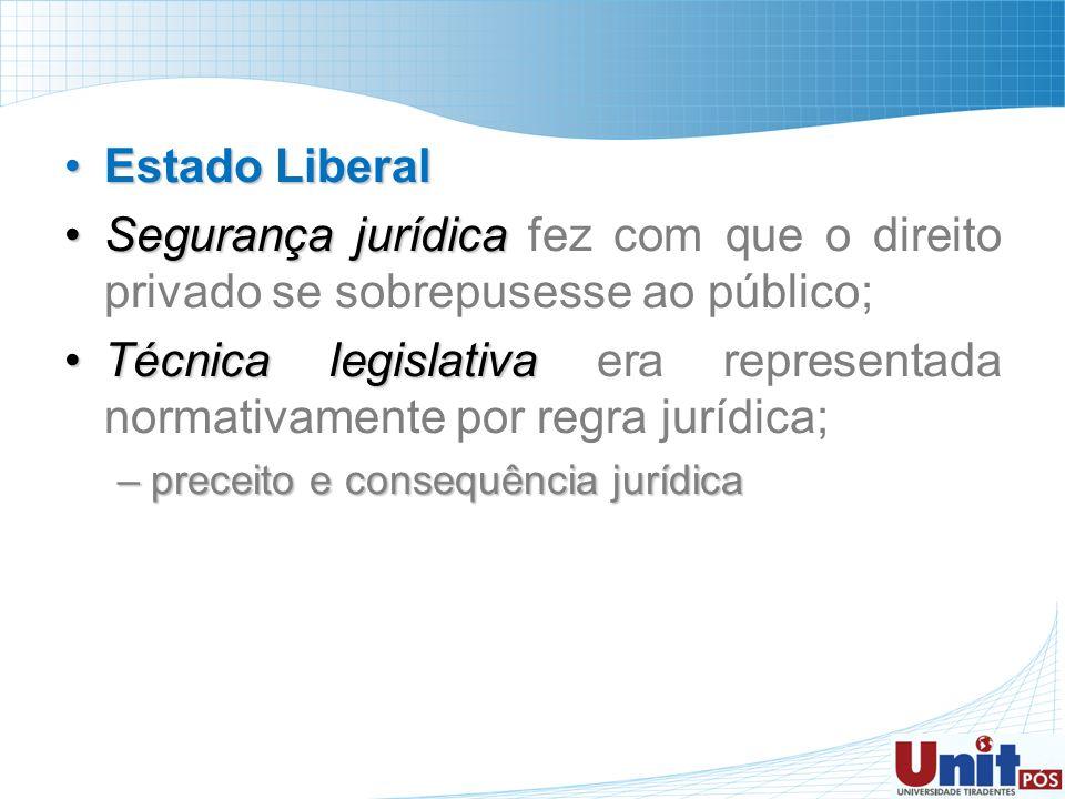 Estado LiberalEstado Liberal Segurança jurídicaSegurança jurídica fez com que o direito privado se sobrepusesse ao público; Técnica legislativaTécnica
