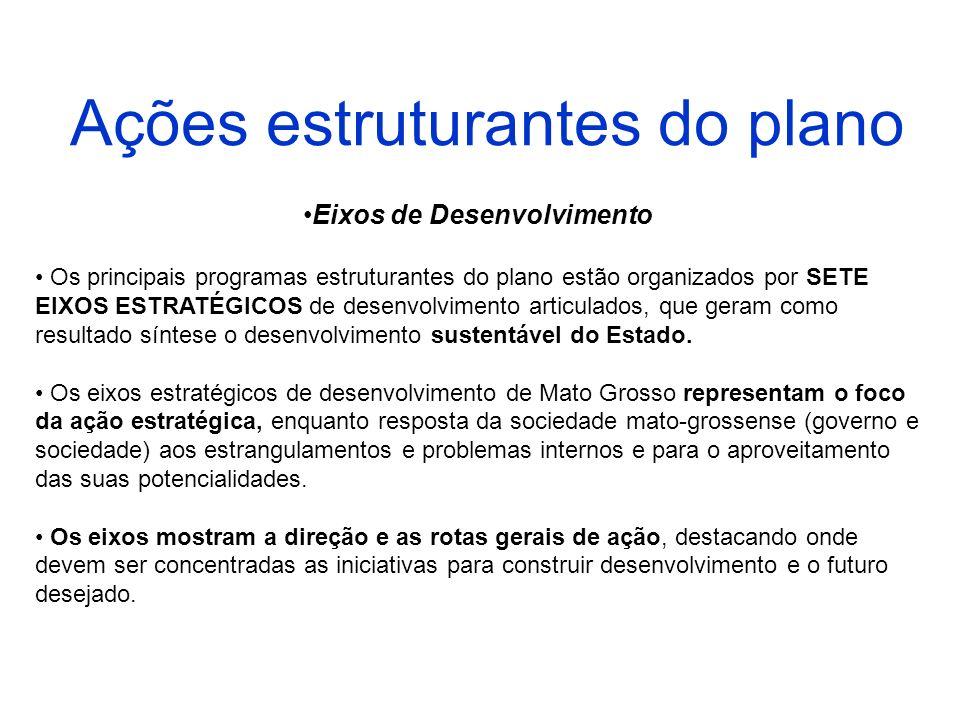 Eixos de Desenvolvimento Os principais programas estruturantes do plano estão organizados por SETE EIXOS ESTRATÉGICOS de desenvolvimento articulados, que geram como resultado síntese o desenvolvimento sustentável do Estado.