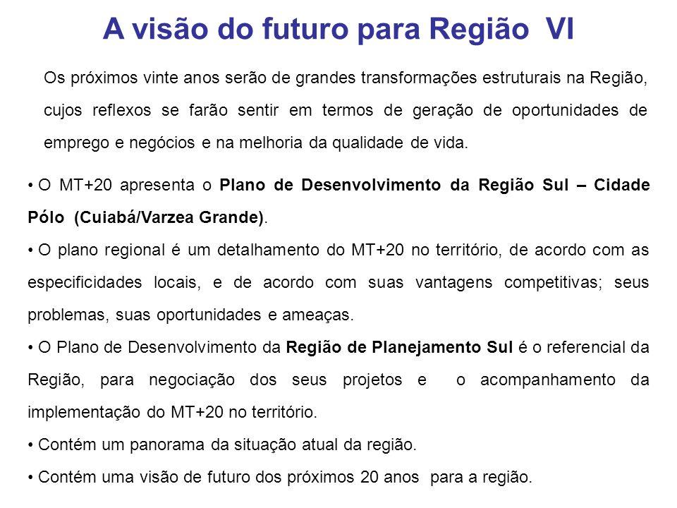 O MT+20 apresenta o Plano de Desenvolvimento da Região Sul – Cidade Pólo (Cuiabá/Varzea Grande).