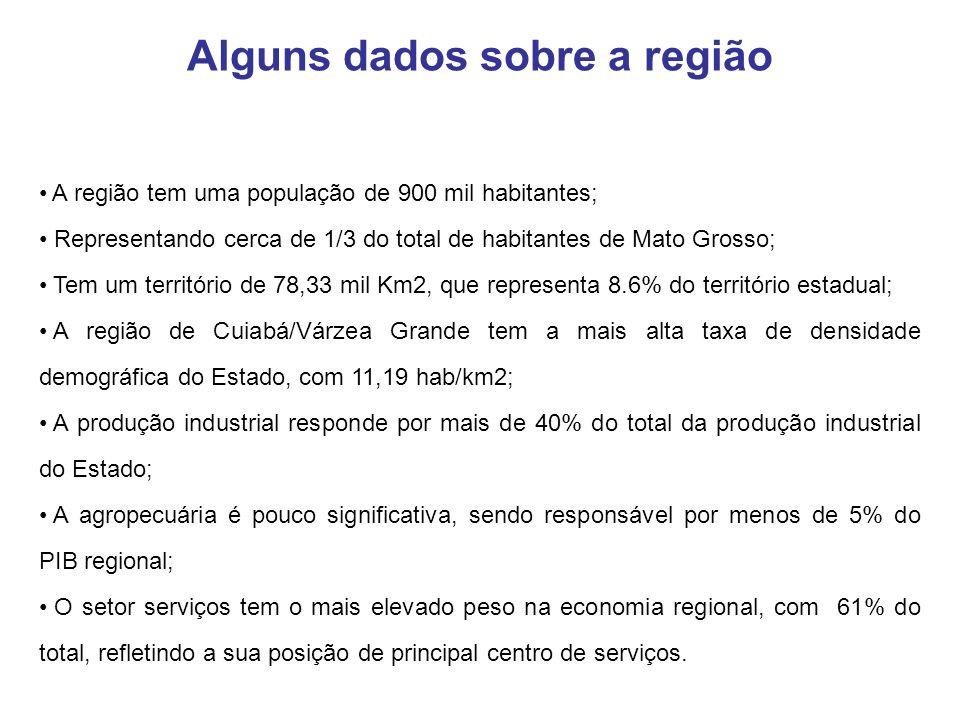A região tem uma população de 900 mil habitantes; Representando cerca de 1/3 do total de habitantes de Mato Grosso; Tem um território de 78,33 mil Km2, que representa 8.6% do território estadual; A região de Cuiabá/Várzea Grande tem a mais alta taxa de densidade demográfica do Estado, com 11,19 hab/km2; A produção industrial responde por mais de 40% do total da produção industrial do Estado; A agropecuária é pouco significativa, sendo responsável por menos de 5% do PIB regional; O setor serviços tem o mais elevado peso na economia regional, com 61% do total, refletindo a sua posição de principal centro de serviços.