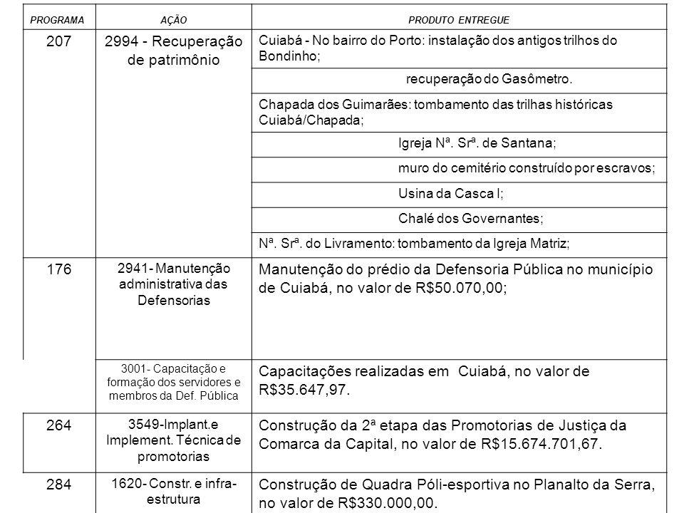 PROGRAMAAÇÃOPRODUTO ENTREGUE 2072994 - Recuperação de patrimônio Cuiabá - No bairro do Porto: instalação dos antigos trilhos do Bondinho; recuperação do Gasômetro.