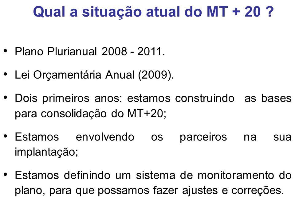 Plano Plurianual 2008 - 2011. Lei Orçamentária Anual (2009).