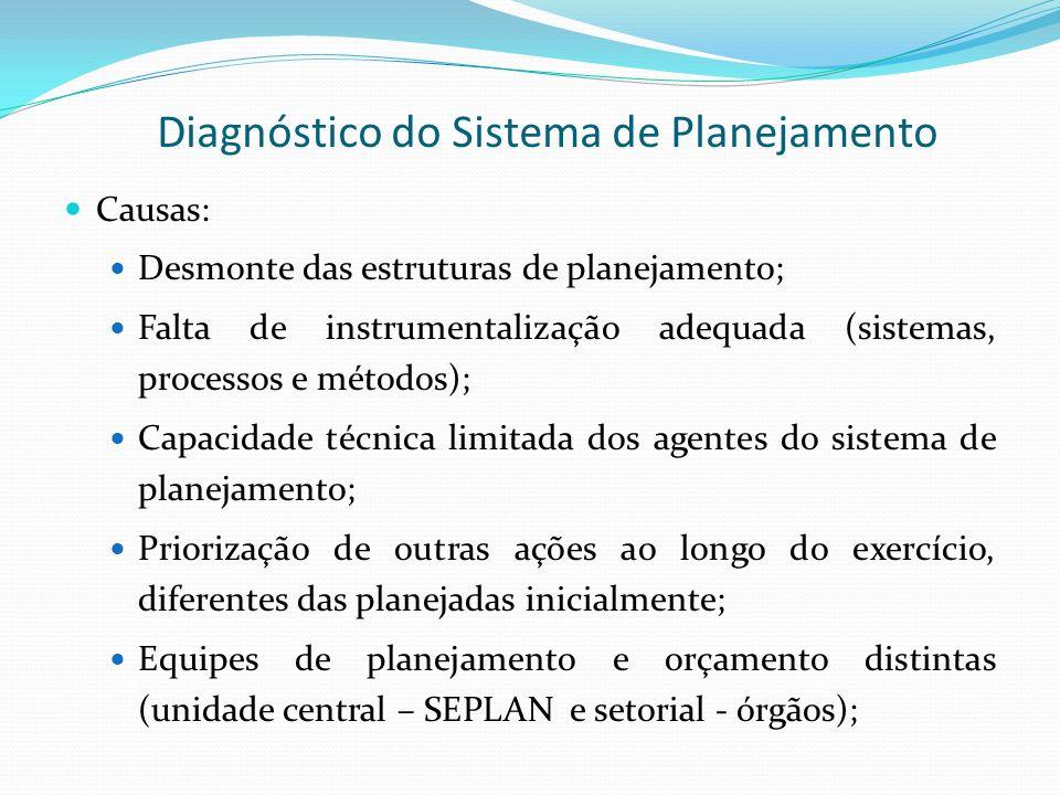 Diagnóstico do Sistema de Planejamento Efeitos: Coordenação ineficiente das Ações de Governo; Insuficiência de Informações Gerenciais sobre os resultados das Ações Governamentais para subsidiar a tomada de decisão; Execução Física-Financeira desvinculada do planejamento;