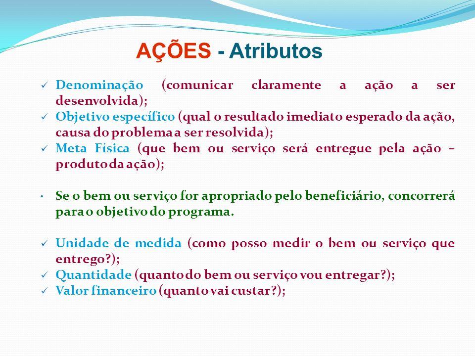 AÇÕES - Atributos Denominação (comunicar claramente a ação a ser desenvolvida); Objetivo específico (qual o resultado imediato esperado da ação, causa