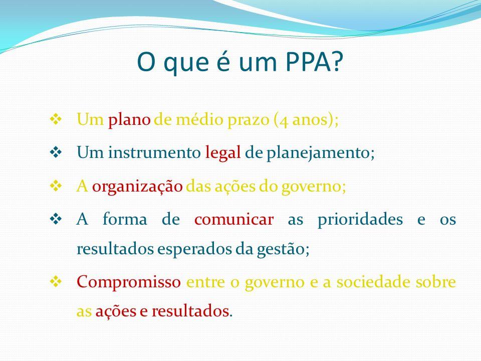 PPA e Legalidade Constituição Federal – art.