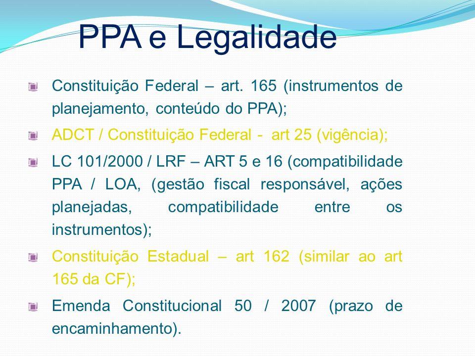 PPA e Legalidade CF/88 Art.