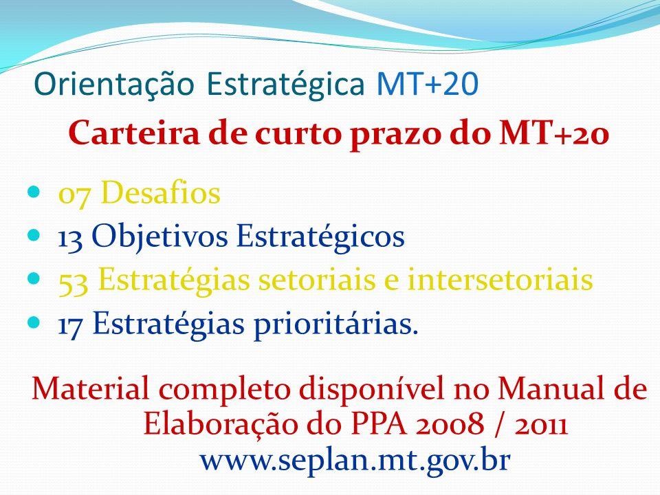 Desafios do MT+20 1.