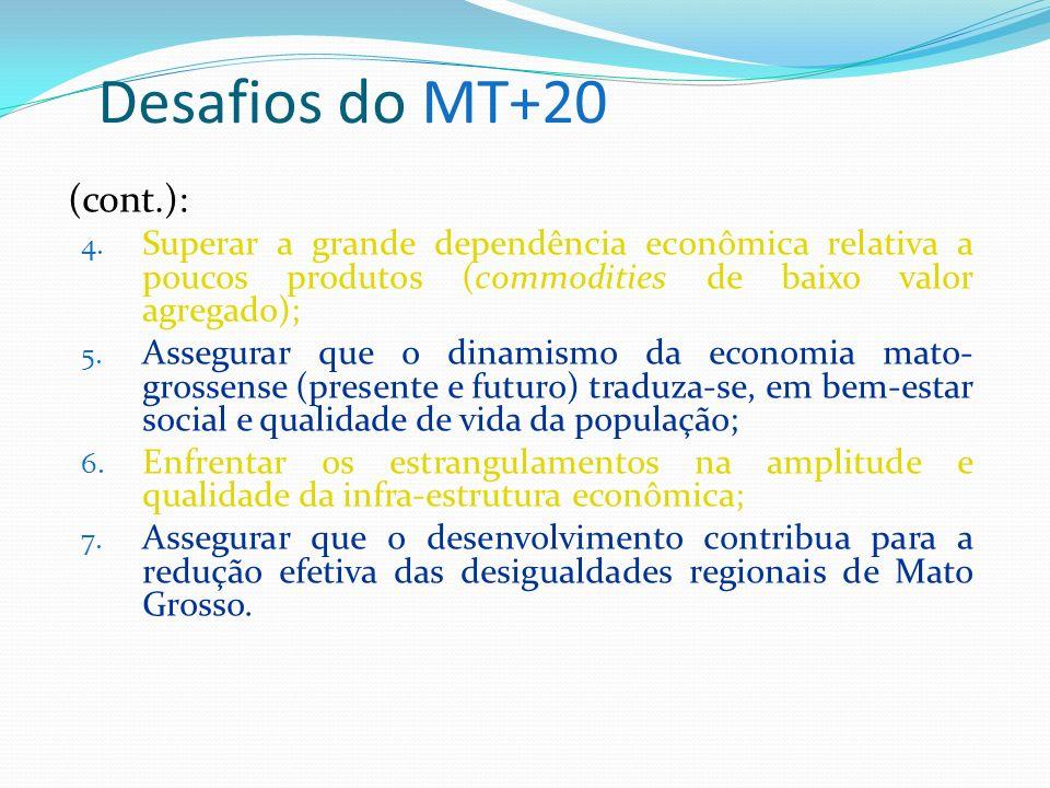 OBJETIVOS ESTRATÉGICOS Objetivo Estratégico 1: Melhoria da qualidade de vida – 19 Programas.