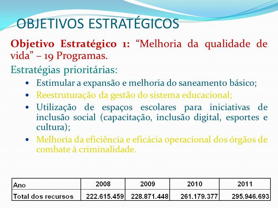 OBJETIVOS ESTRATÉGICOS Objetivo Estratégico 2: Aumento do nível geral de saúde– 07 Programas.
