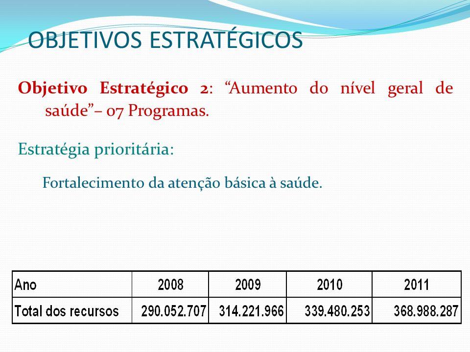 OBJETIVOS ESTRATÉGICOS Objetivo Estratégico 3: Ampliação da educação, com universalização da educação básica (infantil, fundamental e média) e elevação do nível e da qualidade dos ensinos médio e fundamental – 02 Programas.