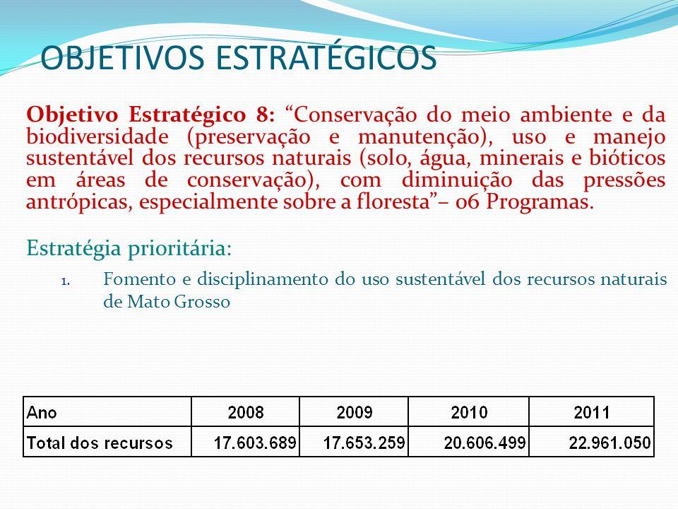 OBJETIVOS ESTRATÉGICOS Objetivo Estratégico 9: Redução do ritmo de desmatamento e recuperação do passivo ambiental e das áreas degradadas dos biomas de Mato Grosso, com as seguintes estratégias– 02 Programas.