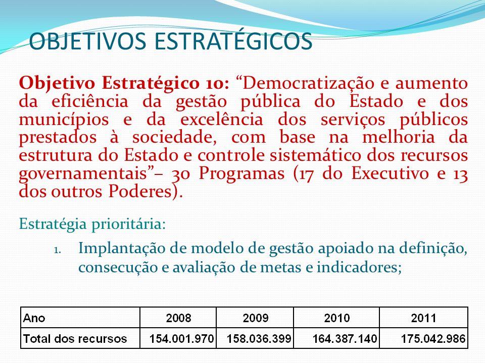 OBJETIVOS ESTRATÉGICOS Objetivo Estratégico 11: Ampliação da infra-estrutura econômica e da competitividade da economia mato- grossense– 02 Programas Estratégia prioritária: 1.