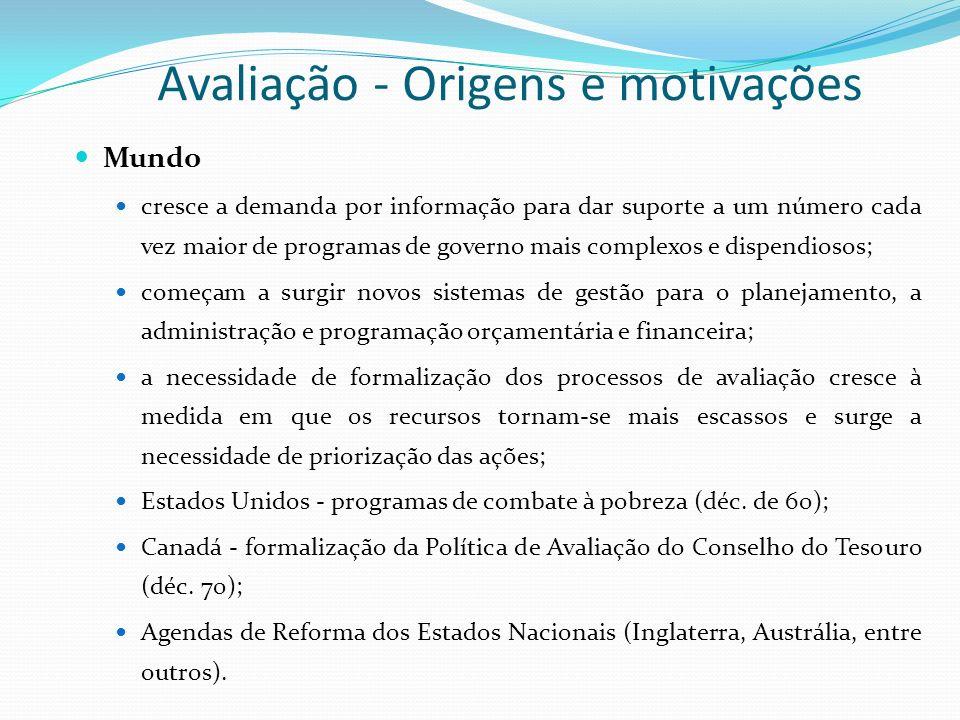 Origens e Motivações Brasil Déc.