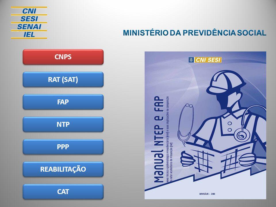 RAT (SAT) FAP NTP PPP REABILITAÇÃO CAT CNPS